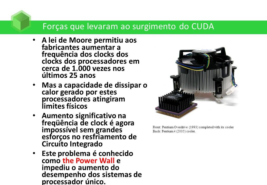 Forças que levaram ao surgimento do CUDA A lei de Moore permitiu aos fabricantes aumentar a frequência dos clocks dos clocks dos processadores em cerc