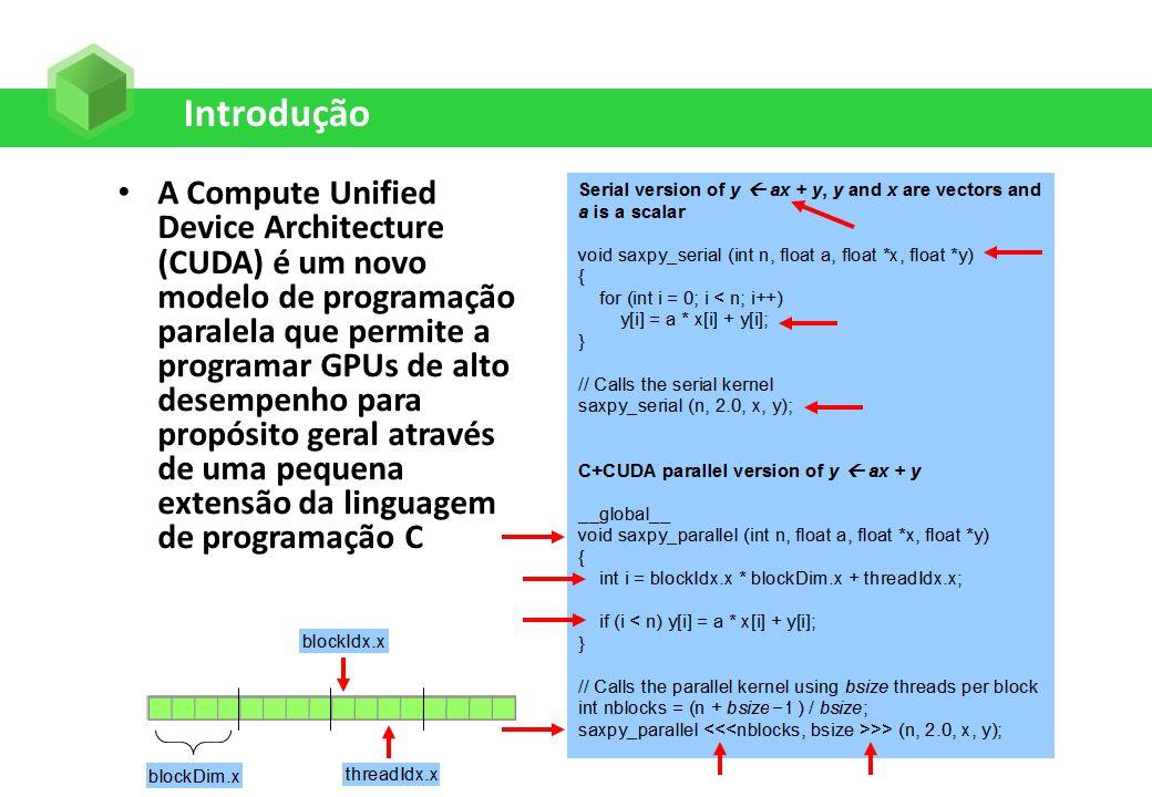 CPU Serial Code Grid 0...