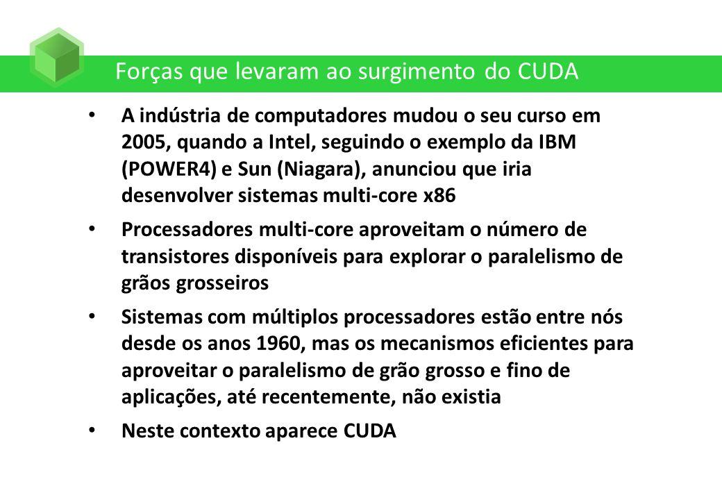 Forças que levaram ao surgimento do CUDA A indústria de computadores mudou o seu curso em 2005, quando a Intel, seguindo o exemplo da IBM (POWER4) e S