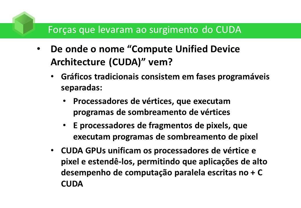 Forças que levaram ao surgimento do CUDA De onde o nome Compute Unified Device Architecture (CUDA) vem? Gráficos tradicionais consistem em fases progr