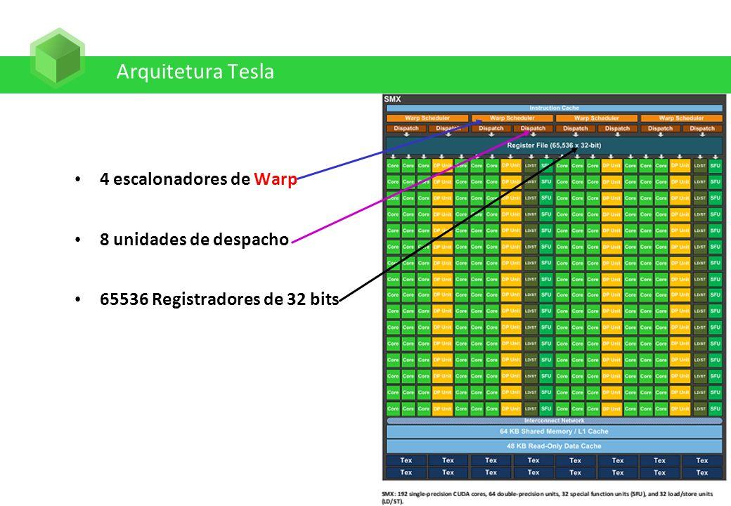 Arquitetura Tesla 4 escalonadores de Warp 8 unidades de despacho 65536 Registradores de 32 bits