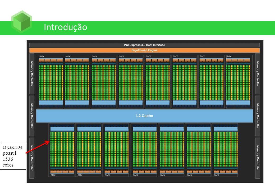 Introdução A arquitetura Single Instruction Multiple Thread (SIMT) do CUDA GPUs permite a implementação de código multithreads escalável de propósito geral