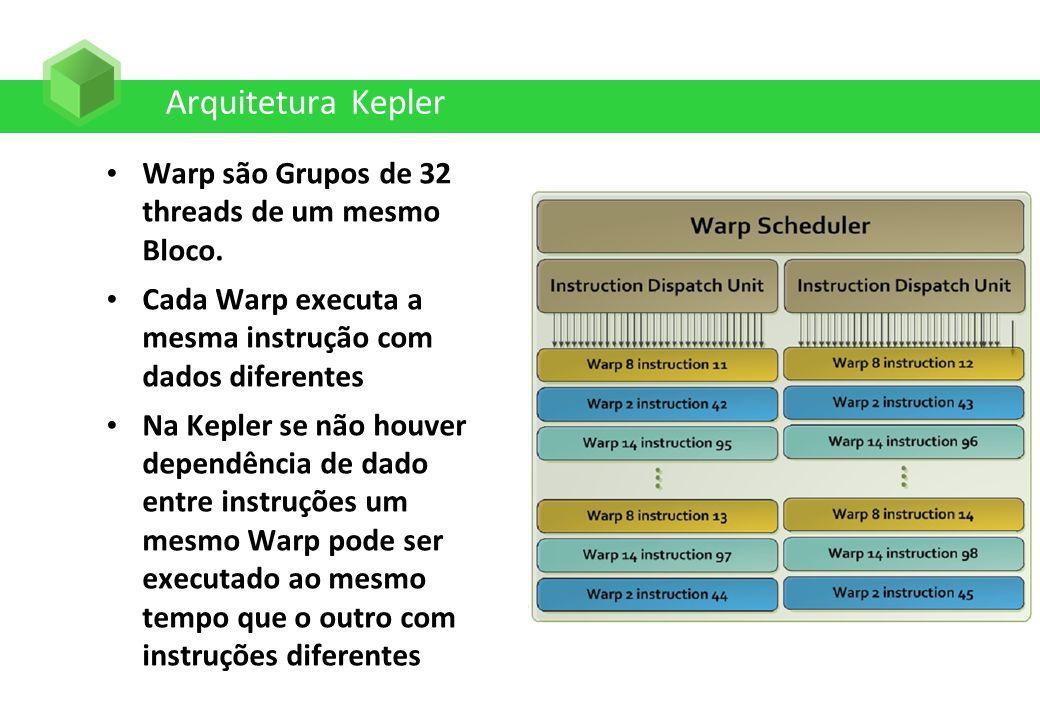 Arquitetura Kepler Warp são Grupos de 32 threads de um mesmo Bloco. Cada Warp executa a mesma instrução com dados diferentes Na Kepler se não houver d