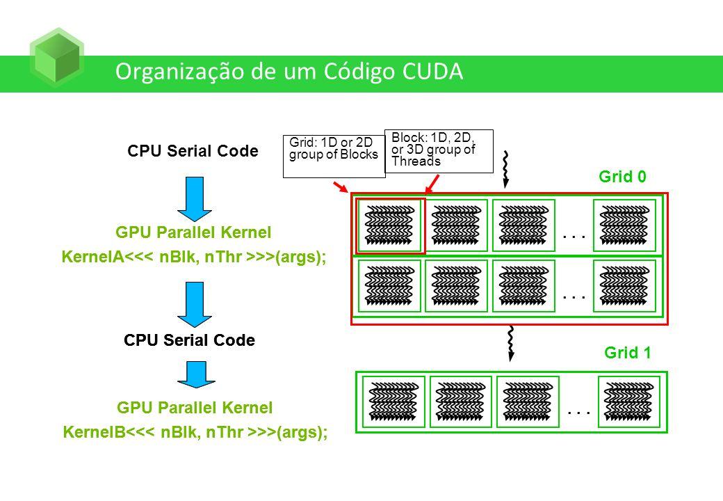 CPU Serial Code Grid 0... GPU Parallel Kernel KernelA >>(args); Grid 1 CPU Serial Code GPU Parallel Kernel KernelB >>(args); Organização de um Código