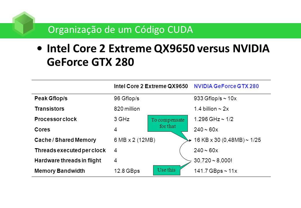Organização de um Código CUDA Intel Core 2 Extreme QX9650NVIDIA GeForce GTX 280 Peak Gflop/s96 Gflop/s933 Gflop/s ~ 10x Transistors820 million1.4 bill