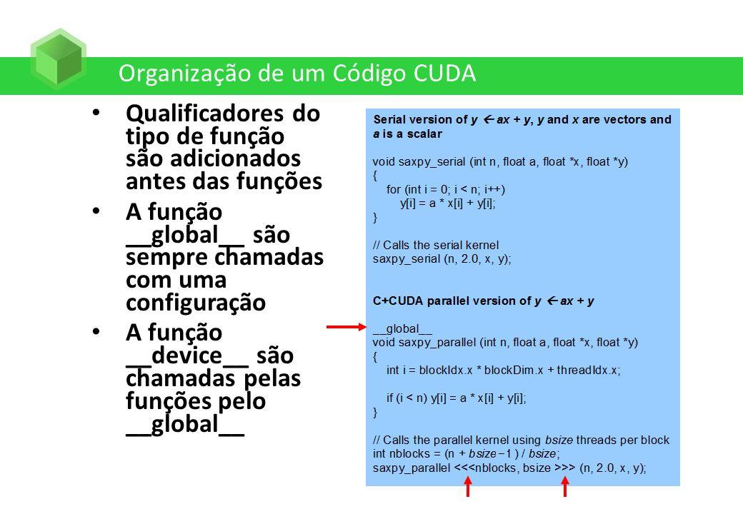 Organização de um Código CUDA Qualificadores do tipo de função são adicionados antes das funções A função __global__ são sempre chamadas com uma confi