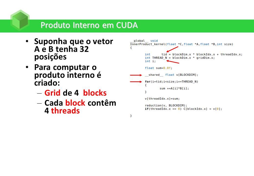 Produto Interno em CUDA Suponha que o vetor A e B tenha 32 posições Para computar o produto interno é criado: – Grid de 4 blocks – Cada block contêm 4