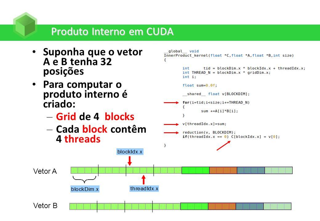 Produto Interno em CUDA Vetor A Vetor B Suponha que o vetor A e B tenha 32 posições Para computar o produto interno é criado: – Grid de 4 blocks – Cad