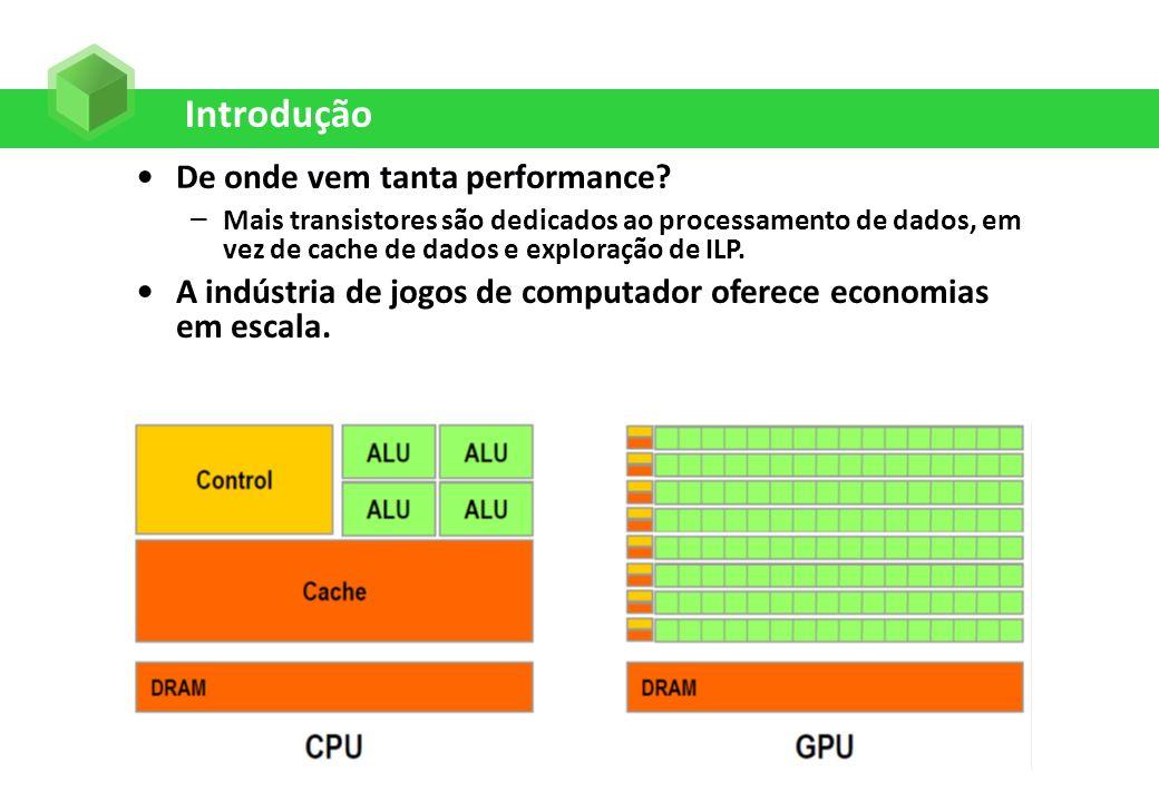 Introdução De onde vem tanta performance? – Mais transistores são dedicados ao processamento de dados, em vez de cache de dados e exploração de ILP. A