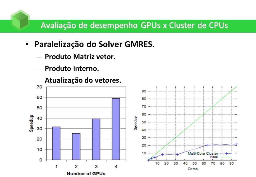 Avaliação de desempenho GPUs x Cluster de CPUs Paralelização do Solver GMRES. – Produto Matriz vetor. – Produto interno. – Atualização do vetores.