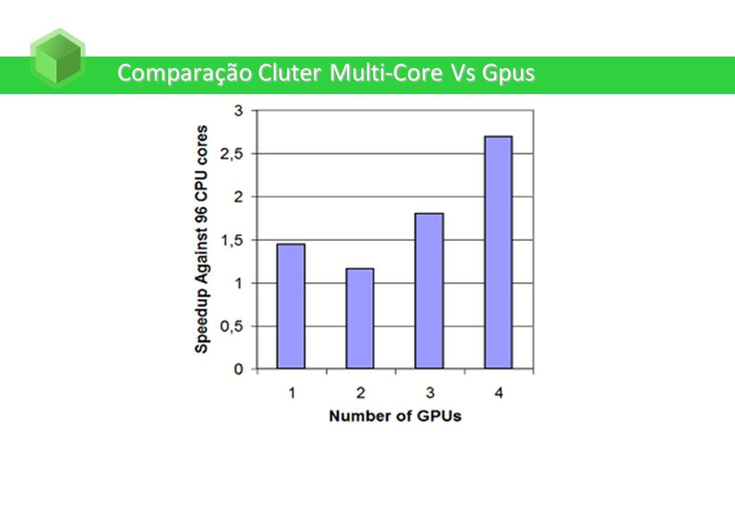 Comparação Cluter Multi-Core Vs Gpus