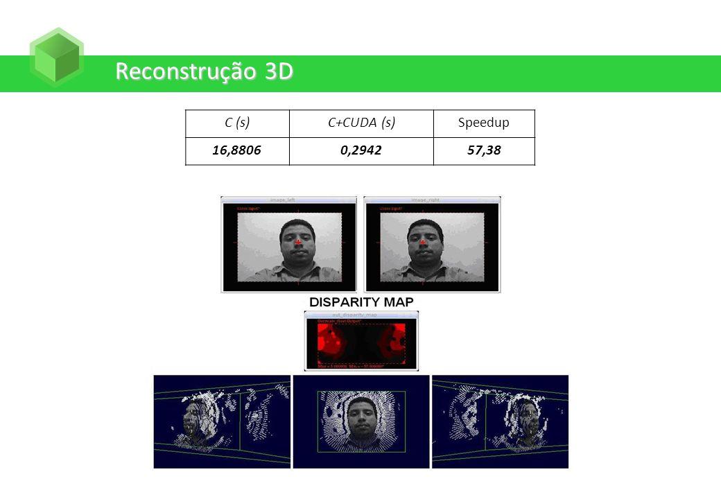 Reconstrução 3D C (s)C+CUDA (s)Speedup 16,88060,294257,38