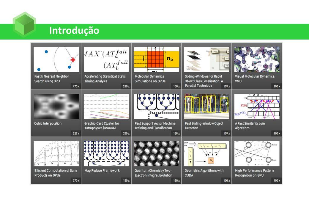 Differential Evolution (DE) Tempo de Computação para os Benchmarks de Otimização com 100 dimensões, 100 partículas e 10,000 iterações Benchmark Functions Speedup f 1 (x) 15.05 f 2 (x) 13.15 f 3 (x) 9.91 f 4 (x) 14.96 f 5 (x) 18.07 f 6 (x) 19.04