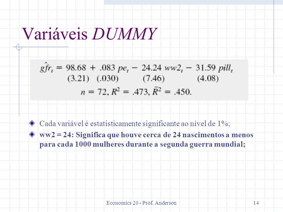 Economics 20 - Prof. Anderson14 Variáveis DUMMY Cada variável é estatisticamente significante ao nível de 1%; ww2 = 24: Significa que houve cerca de 2