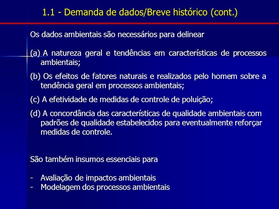 1.1 - Demanda de dados/Breve histórico (cont.) Os dados ambientais são necessários para delinear (a) A natureza geral e tendências em características