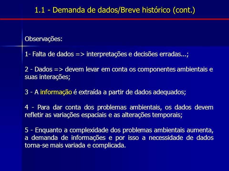 1.1 - Demanda de dados/Breve histórico (cont.) Observações: 1- Falta de dados => interpretações e decisões erradas...; 2 - Dados => devem levar em con