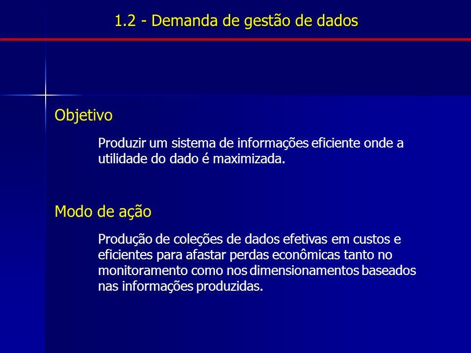 1.2 - Demanda de gestão de dados Objetivo Produzir um sistema de informações eficiente onde a utilidade do dado é maximizada. Modo de ação Produção de