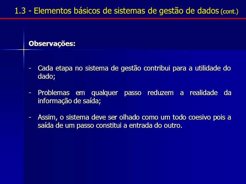 1.3 - Elementos básicos de sistemas de gestão de dados (cont.) Observações: -Cada etapa no sistema de gestão contribui para a utilidade do dado; -Prob