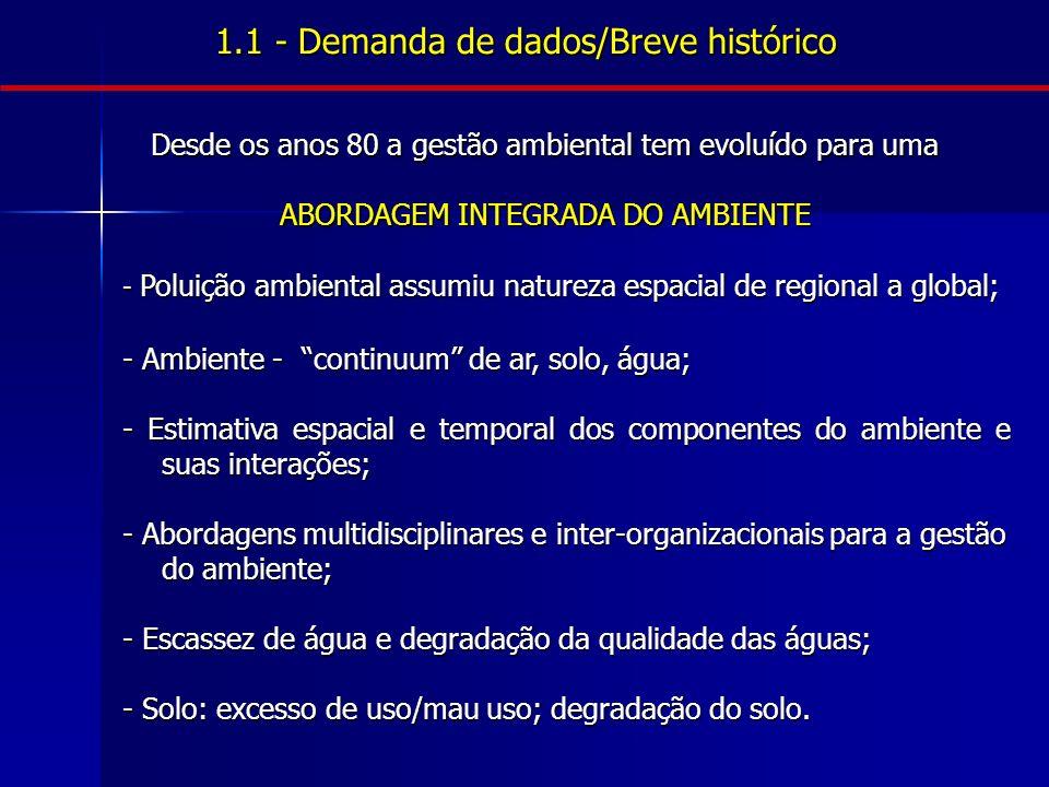 Desde os anos 80 a gestão ambiental tem evoluído para uma ABORDAGEM INTEGRADA DO AMBIENTE 1.1 - Demanda de dados/Breve histórico - Poluição ambiental