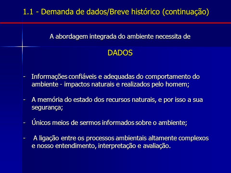 A abordagem integrada do ambiente necessita de DADOS 1.1 - Demanda de dados/Breve histórico (continuação) - Informações confiáveis e adequadas do comp