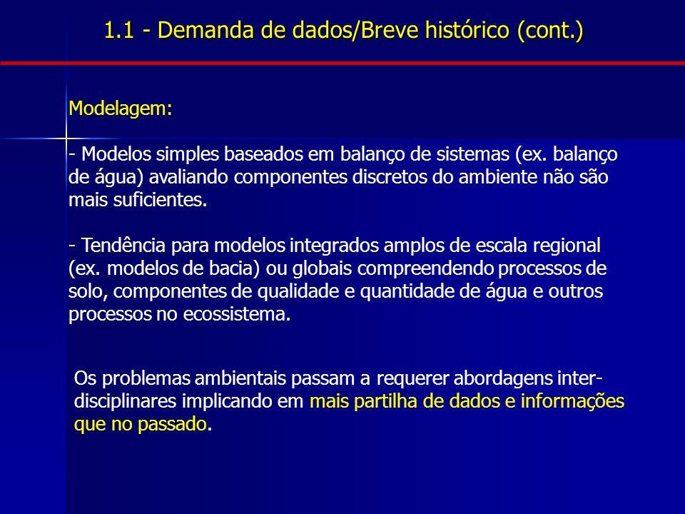 1.1 - Demanda de dados/Breve histórico (cont.) Modelagem: - Modelos simples baseados em balanço de sistemas (ex. balanço de água) avaliando componente
