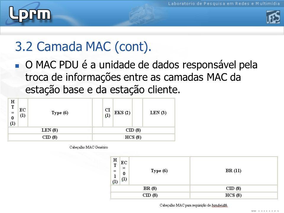 3.2 Camada MAC (cont). O MAC PDU é a unidade de dados responsável pela troca de informações entre as camadas MAC da estação base e da estação cliente.
