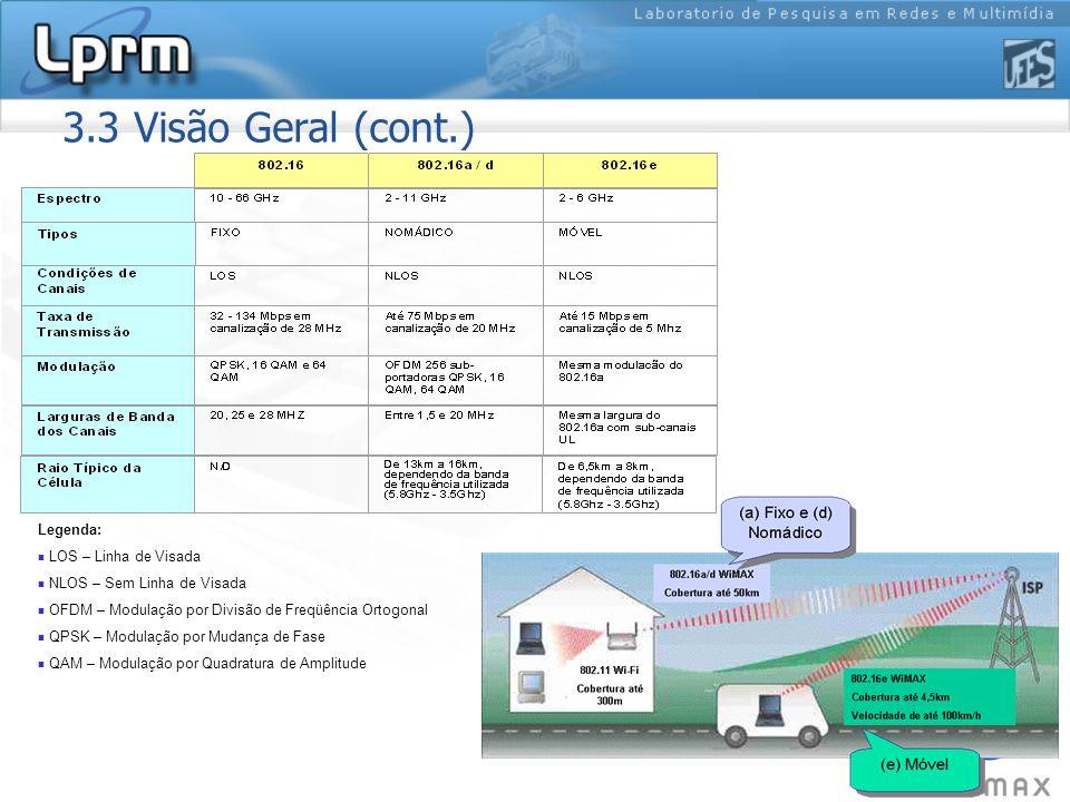 3.3 Visão Geral (cont.) Legenda: LOS – Linha de Visada NLOS – Sem Linha de Visada OFDM – Modulação por Divisão de Freqüência Ortogonal QPSK – Modulaçã