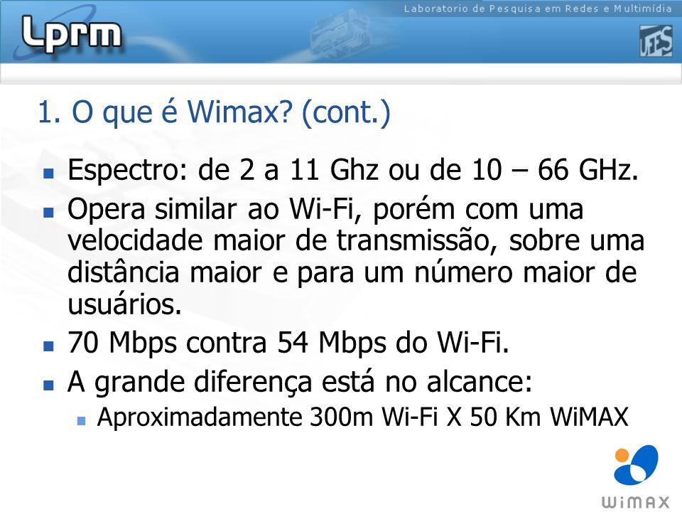 1. O que é Wimax? (cont.) Espectro: de 2 a 11 Ghz ou de 10 – 66 GHz. Opera similar ao Wi-Fi, porém com uma velocidade maior de transmissão, sobre uma