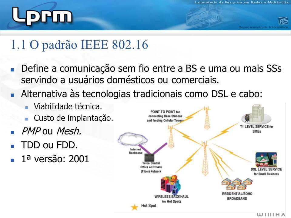 1.1 O padrão IEEE 802.16 Define a comunicação sem fio entre a BS e uma ou mais SSs servindo a usuários domésticos ou comerciais. Alternativa às tecnol