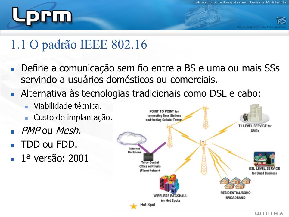 1xEV-DV 1xEV-DO HSDPA EDGE GSM/GPRS WCDMA CDMA2000 1x Flarion IEEE 802.16d ChannelBandwidth 200KHz 5Mhz 1.25 MHz Peakbit-rateDL 160 kbps PeakBit-rateUL FDD/TDD -20 MHz 480 kbps 2 Mbps 14.4 Mbps 640 kbps 3.1 Mbps - 75 Mbps 3.2 Mbps 160 kbps 480 kbps 2 Mbps 7.68 Mbps 450 kbps 1.8 Mbps - 75 Mbps 900 kbps FDD FDD/TDD FDD FDD/TDD FDD Standardscompliant 3GPP _ 5.