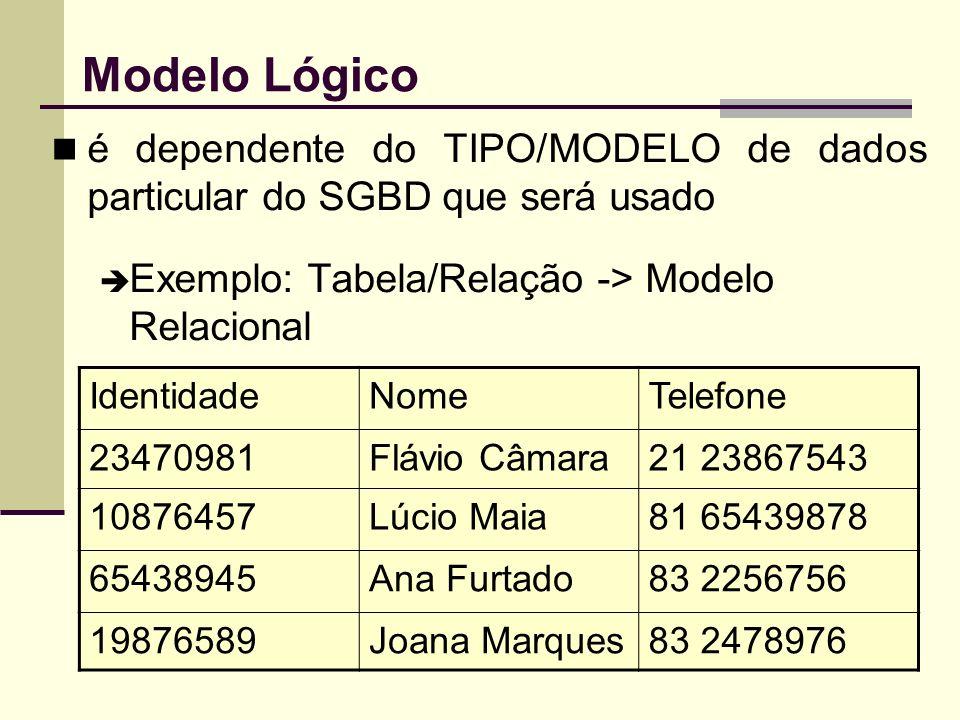 Modelo Lógico é dependente do TIPO/MODELO de dados particular do SGBD que será usado Exemplo: Tabela/Relação -> Modelo Relacional IdentidadeNomeTelefo