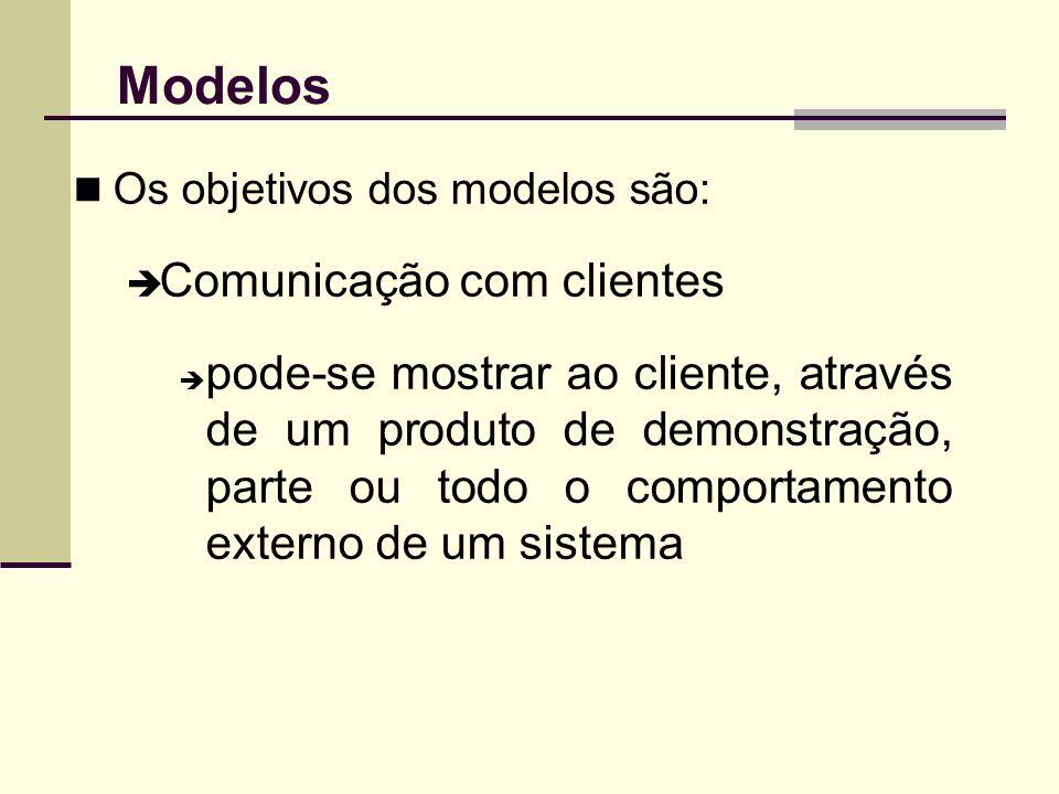Modelos Os objetivos dos modelos são: Comunicação com clientes pode-se mostrar ao cliente, através de um produto de demonstração, parte ou todo o comp