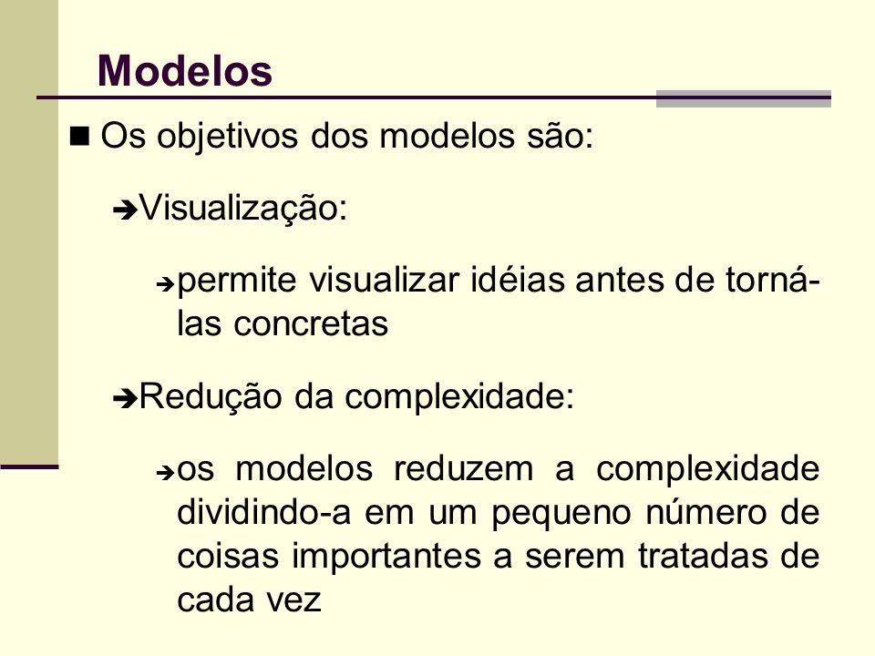 Modelos Os objetivos dos modelos são: Visualização: permite visualizar idéias antes de torná- las concretas Redução da complexidade: os modelos reduze