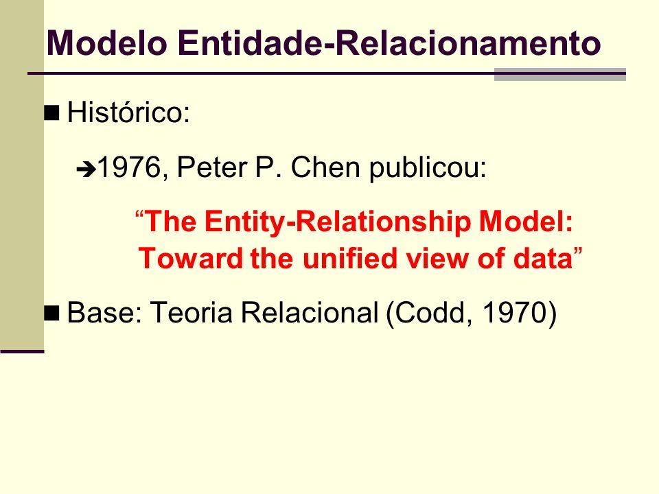 Modelo Entidade-Relacionamento Histórico: 1976, Peter P. Chen publicou: The Entity-Relationship Model: Toward the unified view of data Base: Teoria Re