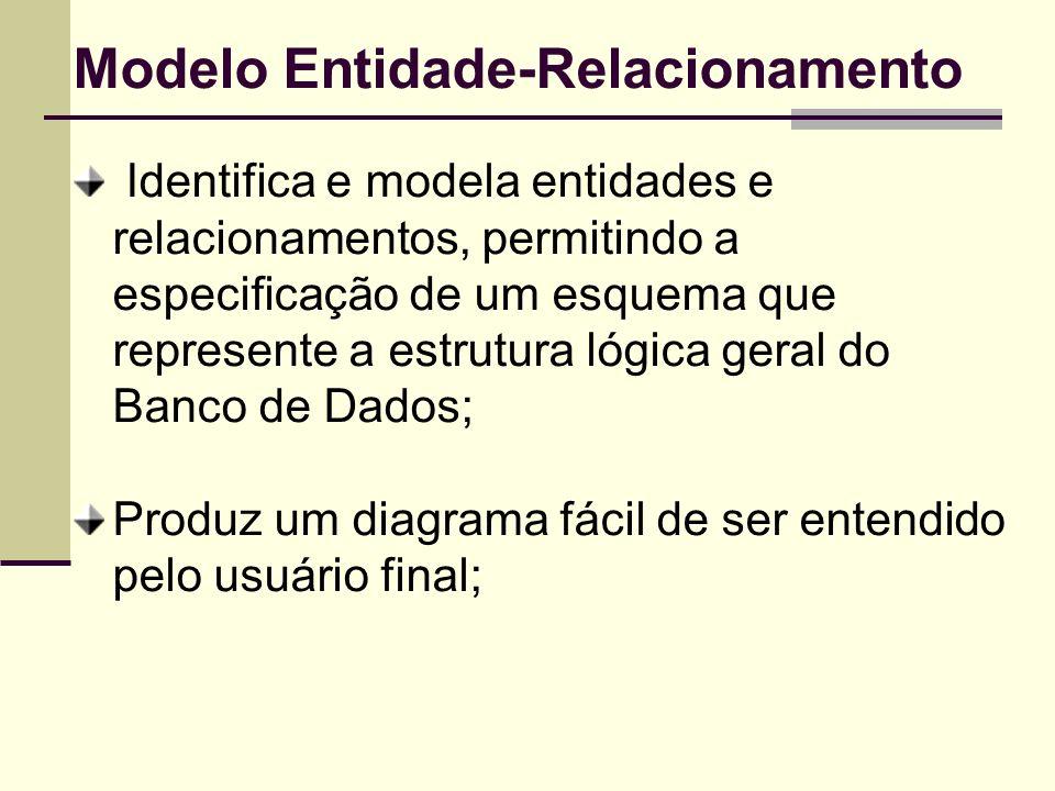 Modelo Entidade-Relacionamento Identifica e modela entidades e relacionamentos, permitindo a especificação de um esquema que represente a estrutura ló