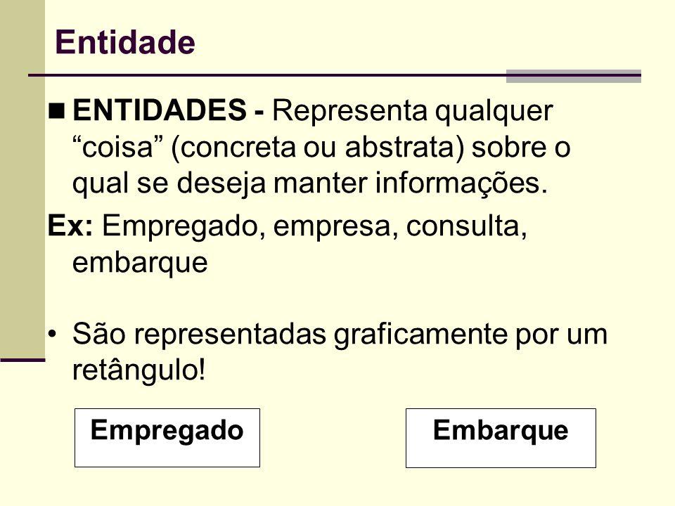 Entidade ENTIDADES - Representa qualquer coisa (concreta ou abstrata) sobre o qual se deseja manter informações. Ex: Empregado, empresa, consulta, emb