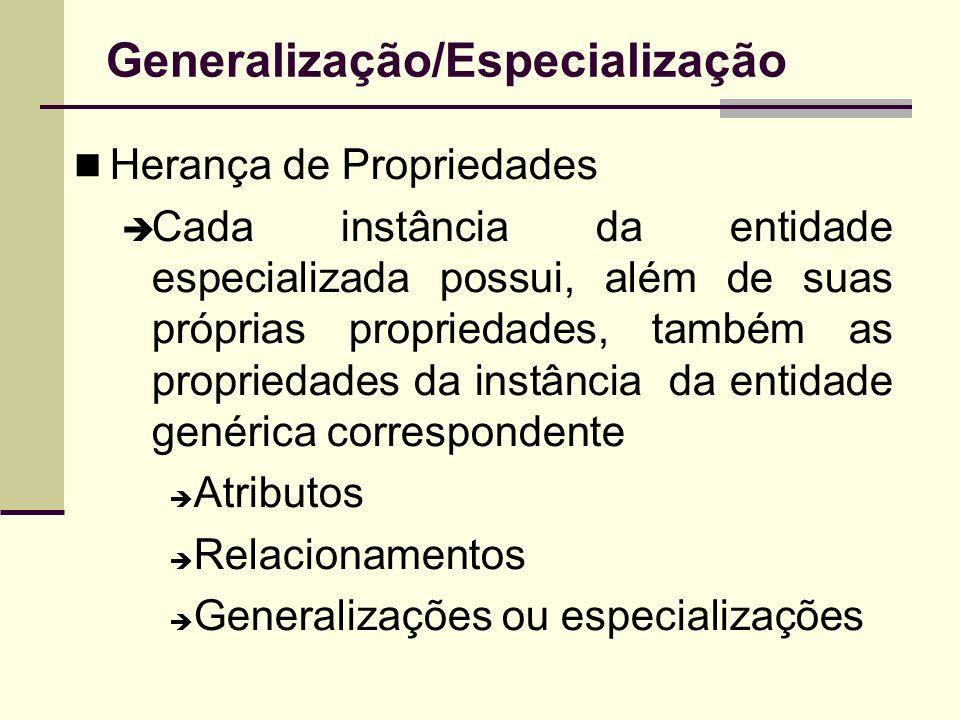 Generalização/Especialização Herança de Propriedades Cada instância da entidade especializada possui, além de suas próprias propriedades, também as pr
