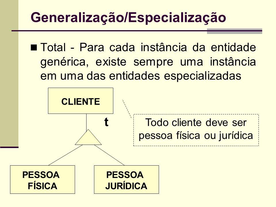 Generalização/Especialização Total - Para cada instância da entidade genérica, existe sempre uma instância em uma das entidades especializadas CLIENTE