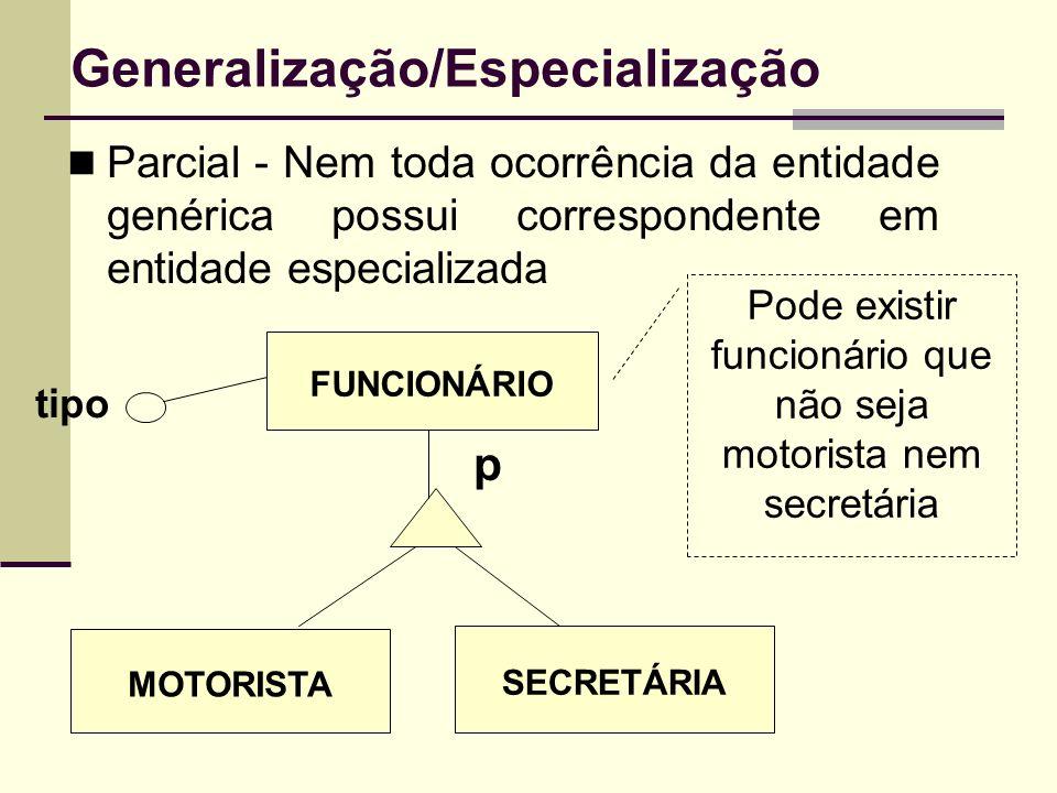 Generalização/Especialização Parcial - Nem toda ocorrência da entidade genérica possui correspondente em entidade especializada FUNCIONÁRIO MOTORISTA