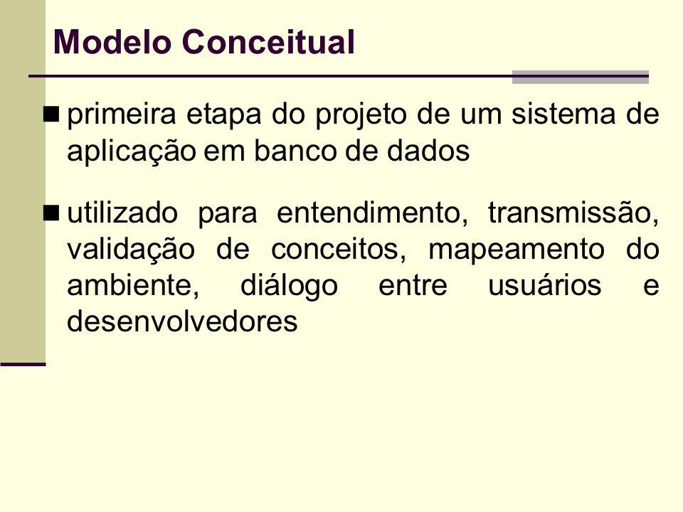 Modelo Conceitual primeira etapa do projeto de um sistema de aplicação em banco de dados utilizado para entendimento, transmissão, validação de concei