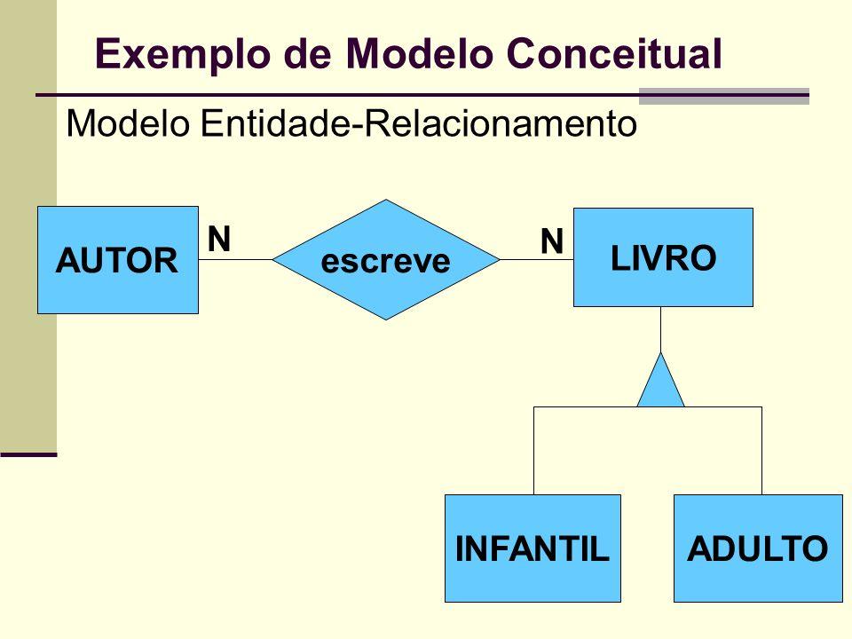 Exemplo de Modelo Conceitual AUTOR LIVRO escreve N INFANTILADULTO N Modelo Entidade-Relacionamento