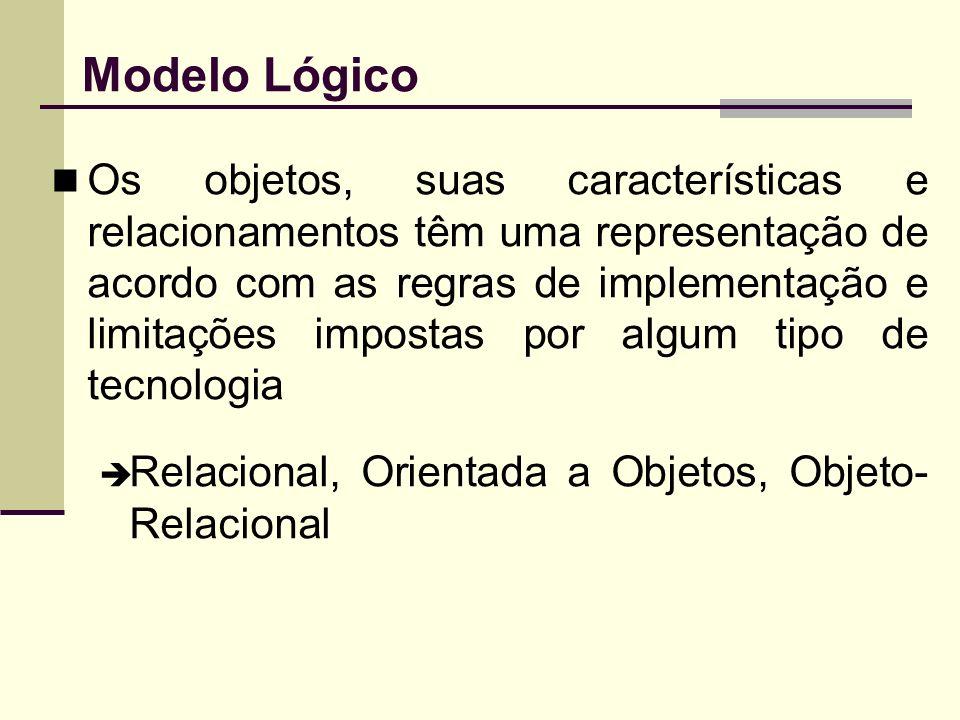 Modelo Lógico Os objetos, suas características e relacionamentos têm uma representação de acordo com as regras de implementação e limitações impostas
