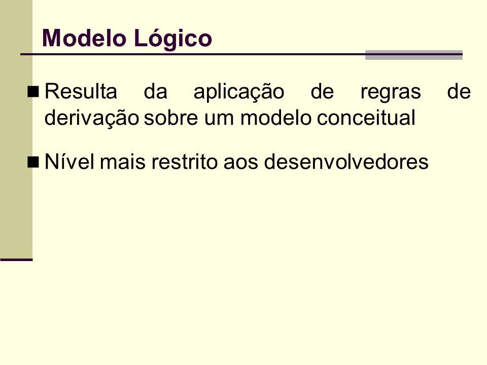 Modelo Lógico Resulta da aplicação de regras de derivação sobre um modelo conceitual Nível mais restrito aos desenvolvedores