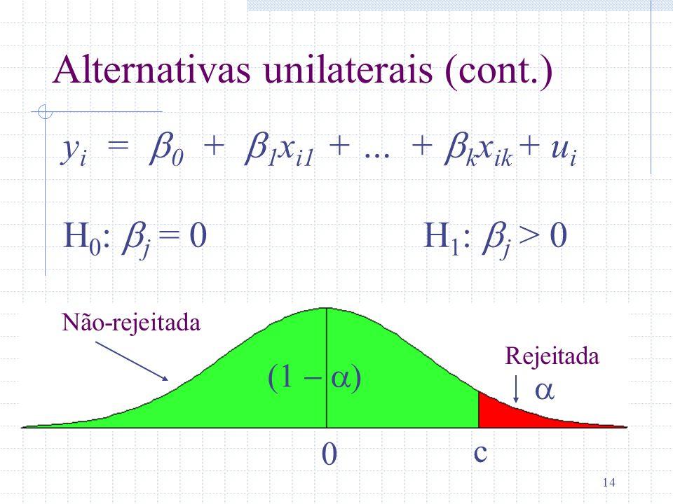 14 y i = 0 + 1 x i1 + … + k x ik + u i H 0 : j = 0 H 1 : j > 0 c 0 Alternativas unilaterais (cont.) Não-rejeitada Rejeitada