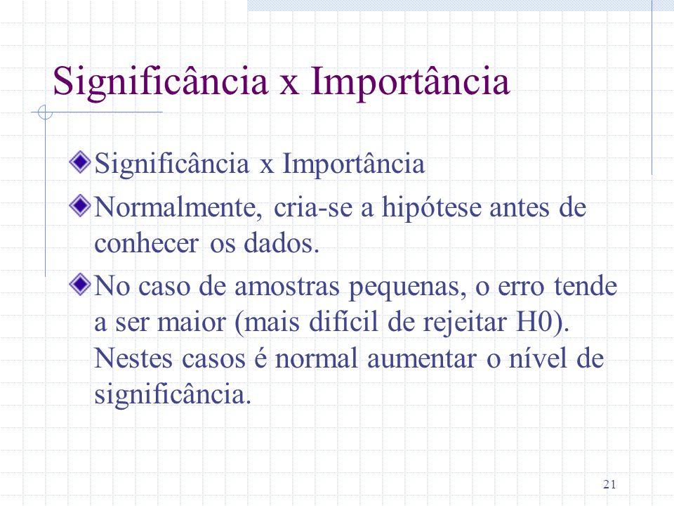 21 Significância x Importância Normalmente, cria-se a hipótese antes de conhecer os dados. No caso de amostras pequenas, o erro tende a ser maior (mai