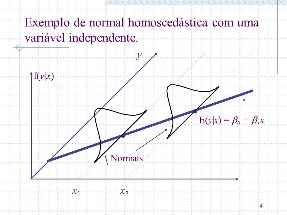 4.. x1x1 x2x2 Exemplo de normal homoscedástica com uma variável independente. E(y|x) = 0 + 1 x y f(y|x) Normais