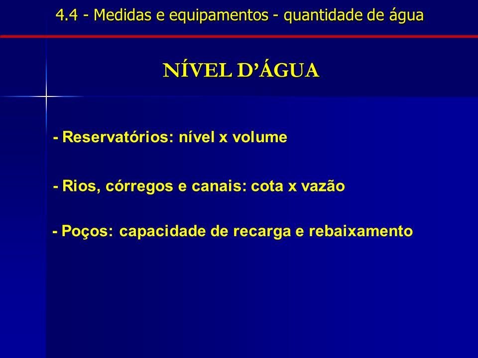 4.4 - Medidas e equipamentos - quantidade de água NÍVEL DÁGUA - Reservatórios: nível x volume - Rios, córregos e canais: cota x vazão - Poços: capacid