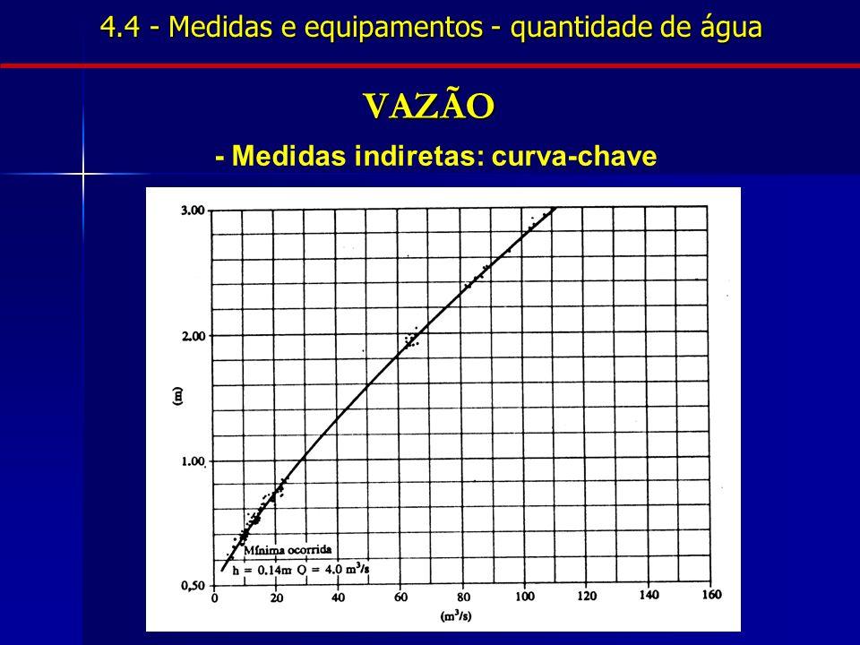 4.4 - Medidas e equipamentos - quantidade de água VAZÃO - Medidas indiretas: curva-chave