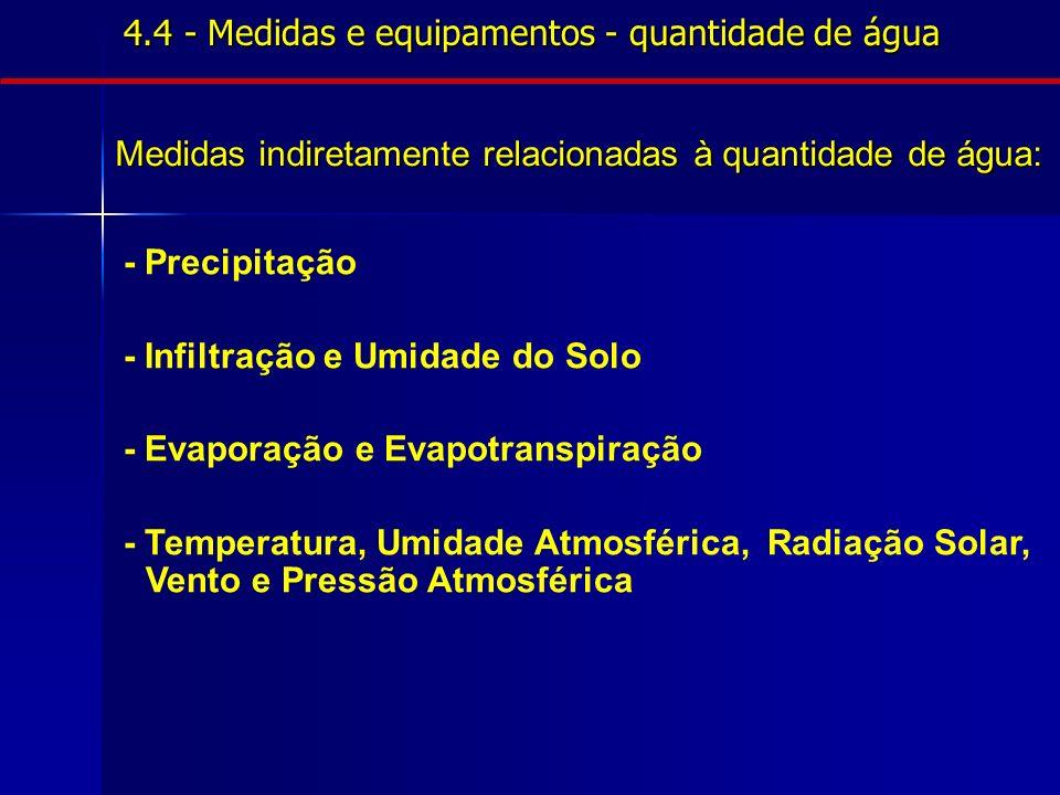 4.4 - Medidas e equipamentos - quantidade de água Medidas indiretamente relacionadas à quantidade de água: - Precipitação - Infiltração e Umidade do S