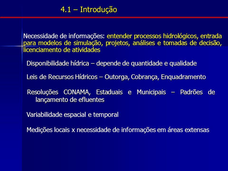4.1 – Introdução Disponibilidade hídrica – depende de quantidade e qualidade Leis de Recursos Hídricos – Outorga, Cobrança, Enquadramento Necessidade